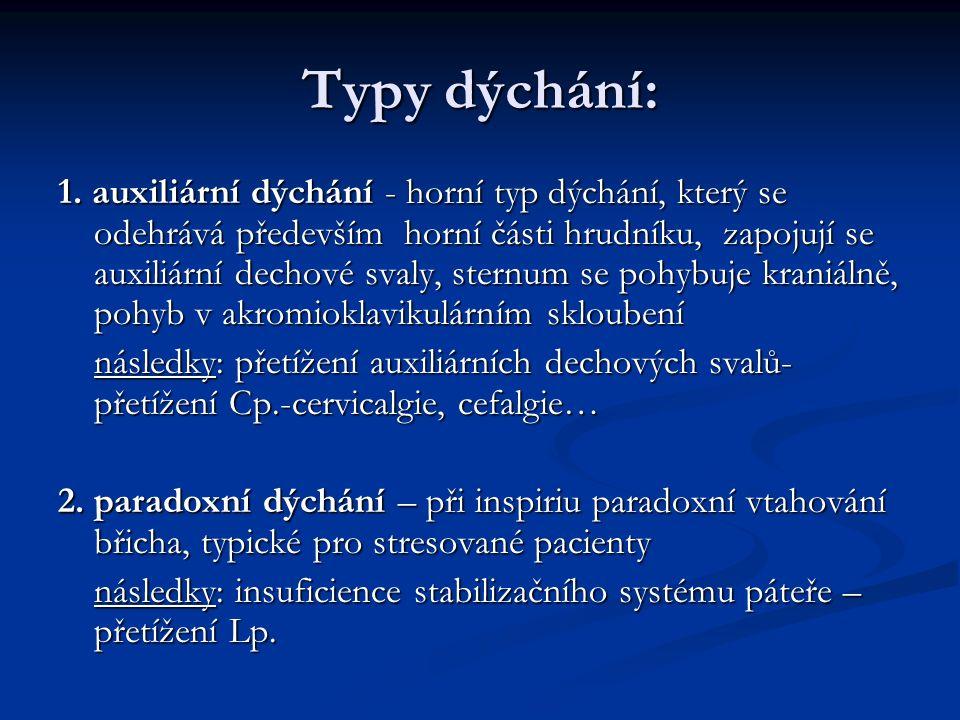 Typy dýchání: