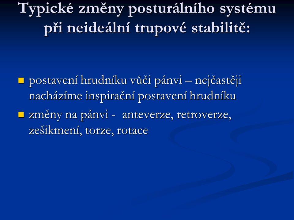 Typické změny posturálního systému při neideální trupové stabilitě: