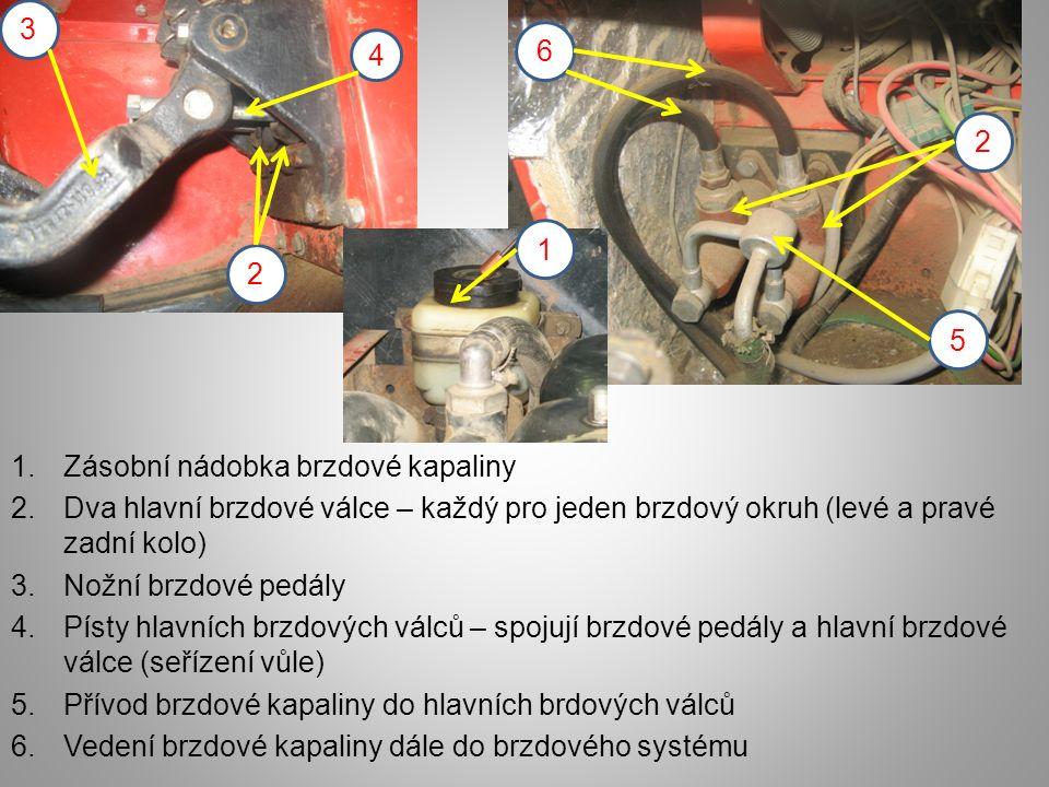 3 6. 4. 2. 1. 2. 5. Zásobní nádobka brzdové kapaliny. Dva hlavní brzdové válce – každý pro jeden brzdový okruh (levé a pravé zadní kolo)