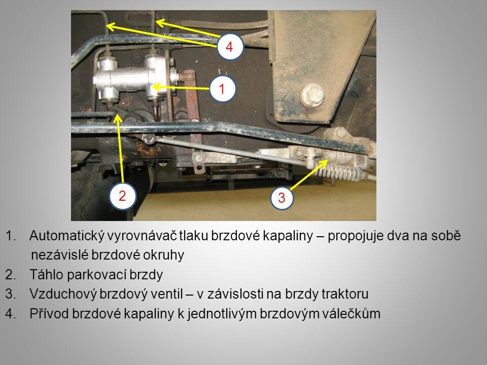 4 1. 2. 3. Automatický vyrovnávač tlaku brzdové kapaliny – propojuje dva na sobě. nezávislé brzdové okruhy.
