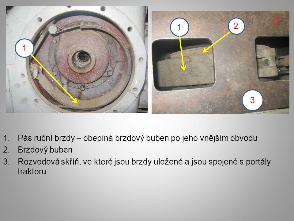 1 2. 1. 3. Pás ruční brzdy – obepíná brzdový buben po jeho vnějším obvodu. Brzdový buben.