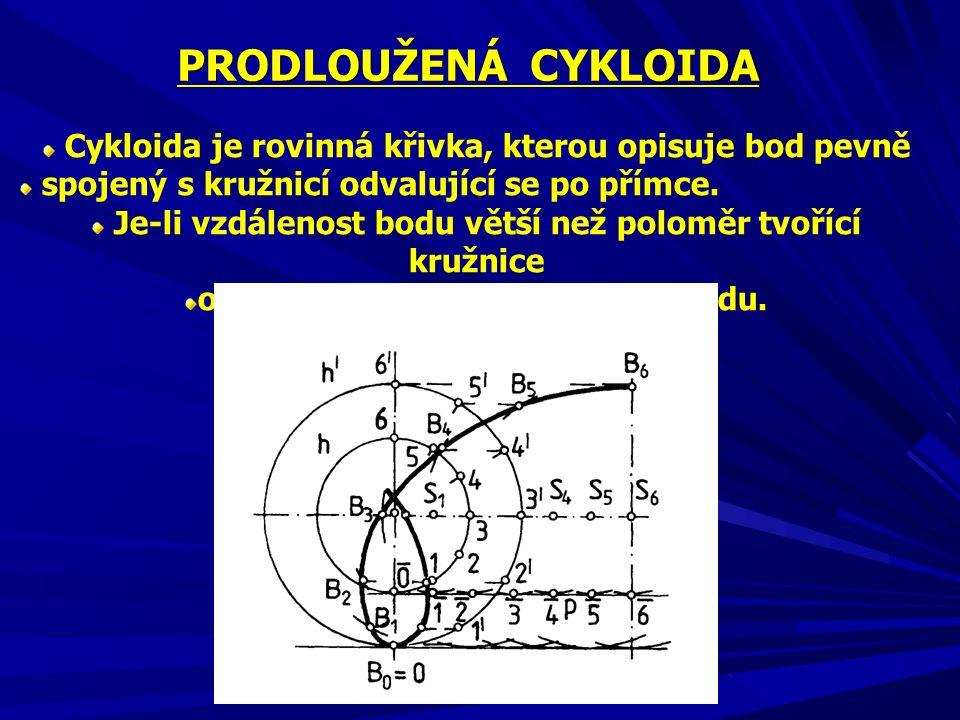 PRODLOUŽENÁ CYKLOIDA Cykloida je rovinná křivka, kterou opisuje bod pevně. spojený s kružnicí odvalující se po přímce.