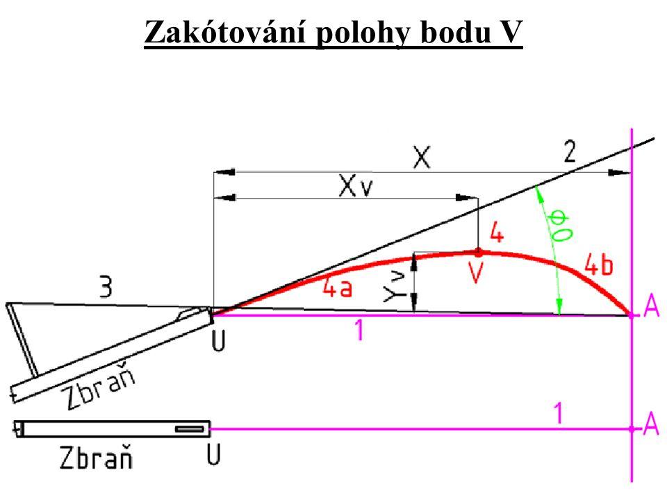 Zakótování polohy bodu V