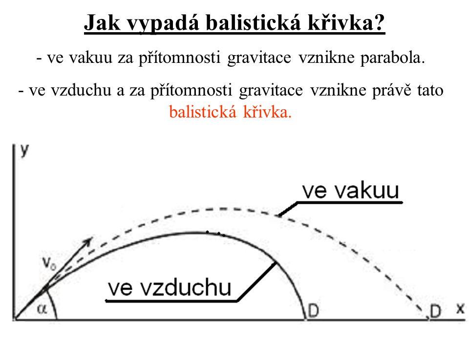 Jak vypadá balistická křivka