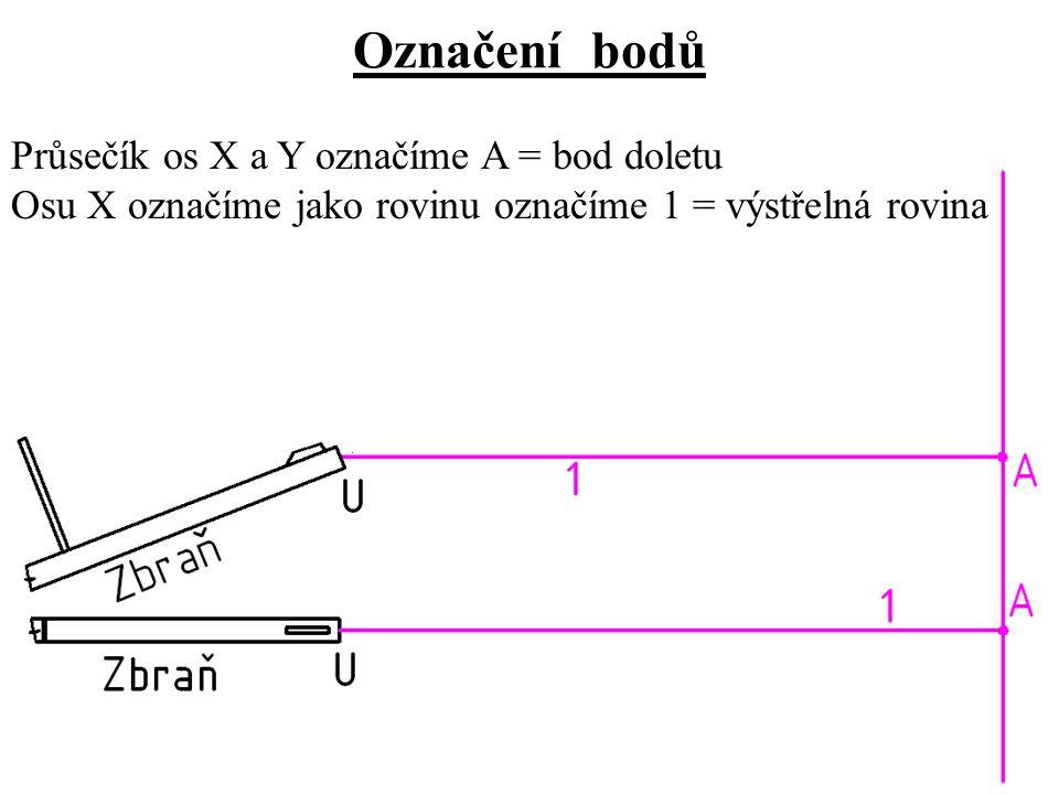 Označení bodů Průsečík os X a Y označíme A = bod doletu
