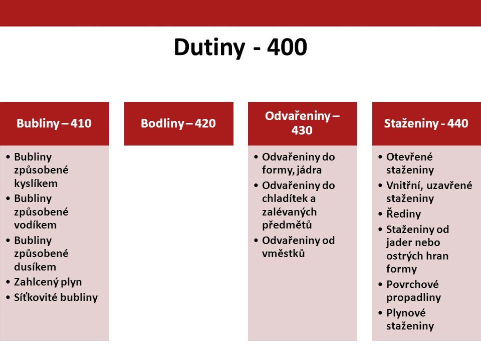 Dutiny - 400 Bubliny – 410 Bodliny – 420 Odvařeniny – 430