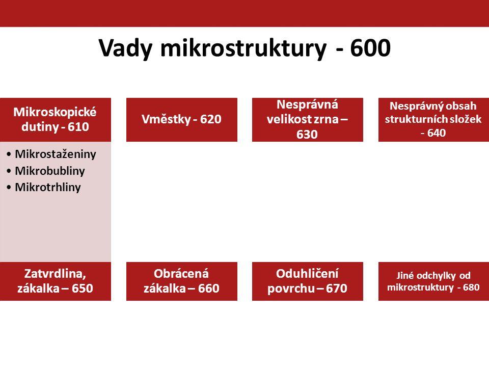 Vady mikrostruktury - 600 Mikroskopické dutiny - 610 Vměstky - 620