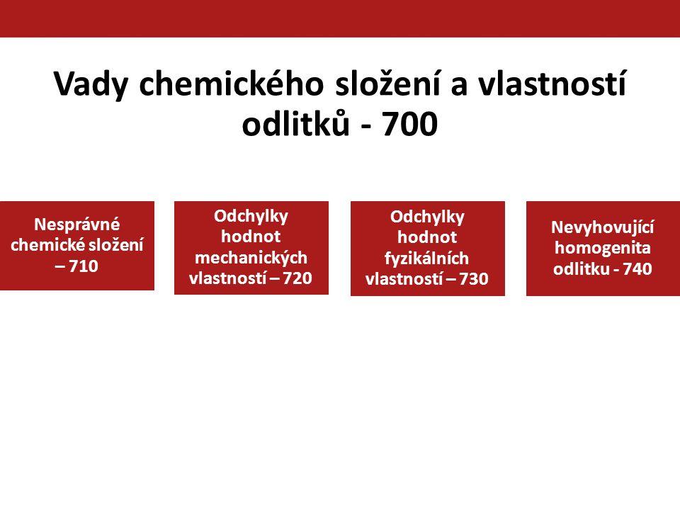Vady chemického složení a vlastností odlitků - 700