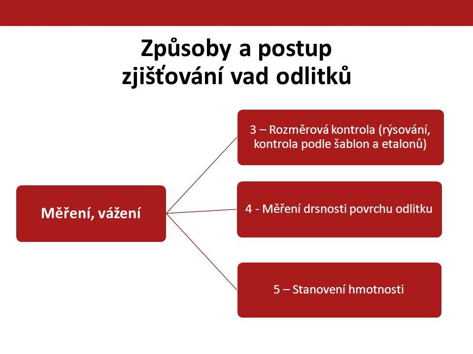 Způsoby a postup zjišťování vad odlitků