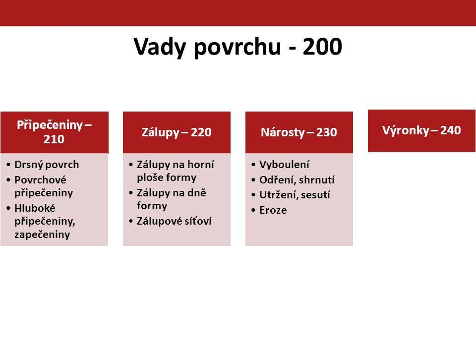 Vady povrchu - 200 Připečeniny – 210 Zálupy – 220 Nárosty – 230