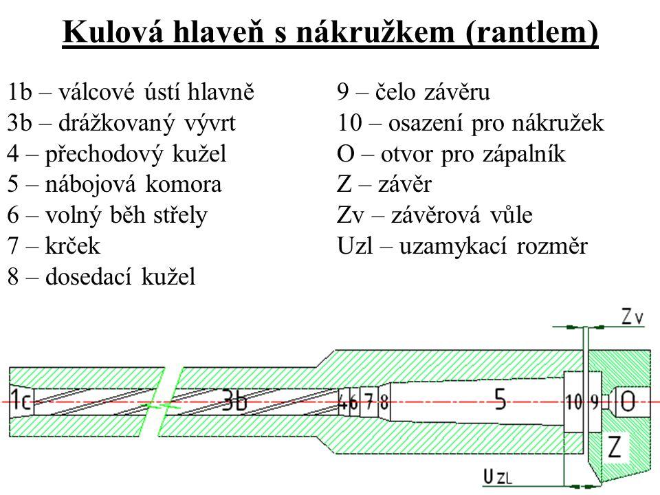 Kulová hlaveň s nákružkem (rantlem)