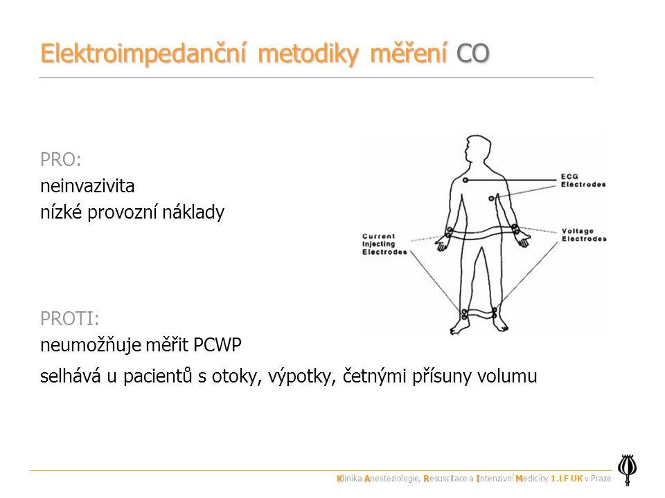 Elektroimpedanční metodiky měření CO