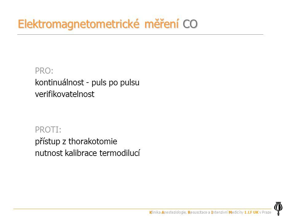 Elektromagnetometrické měření CO