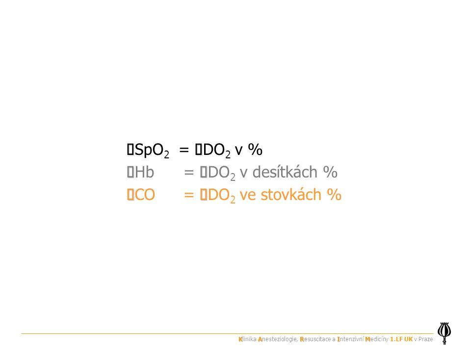 ñSpO2 = ñDO2 v % ñHb = ñDO2 v desítkách % ñCO = ñDO2 ve stovkách %