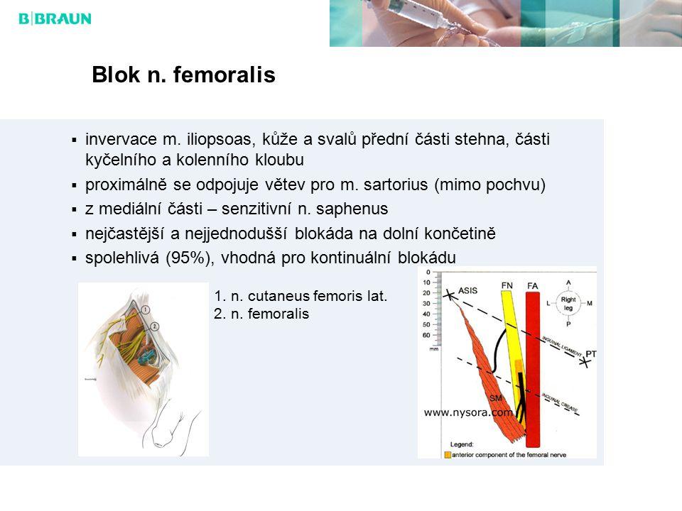 Blok n. femoralis invervace m. iliopsoas, kůže a svalů přední části stehna, části kyčelního a kolenního kloubu.