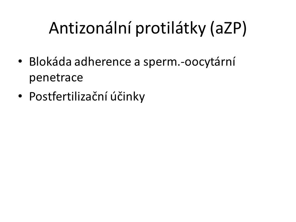 Antizonální protilátky (aZP)