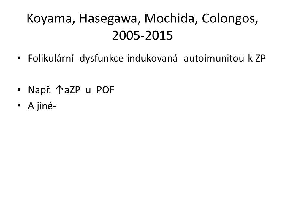 Koyama, Hasegawa, Mochida, Colongos, 2005-2015