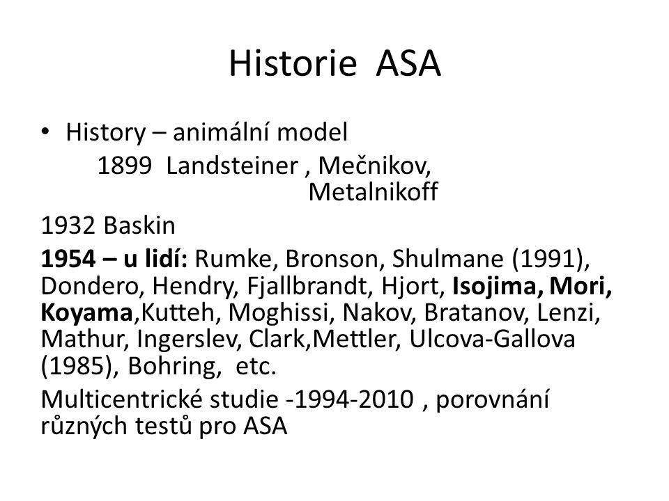 Historie ASA History – animální model