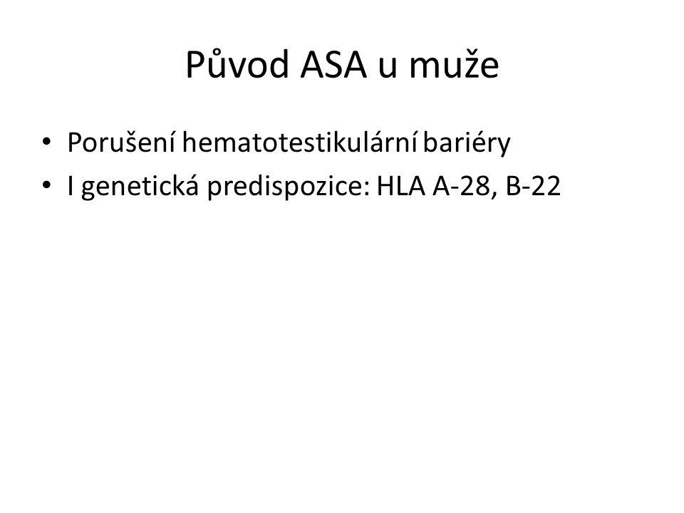 Původ ASA u muže Porušení hematotestikulární bariéry