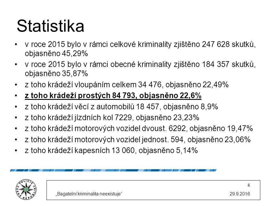 Statistika v roce 2015 bylo v rámci celkové kriminality zjištěno 247 628 skutků, objasněno 45,29%