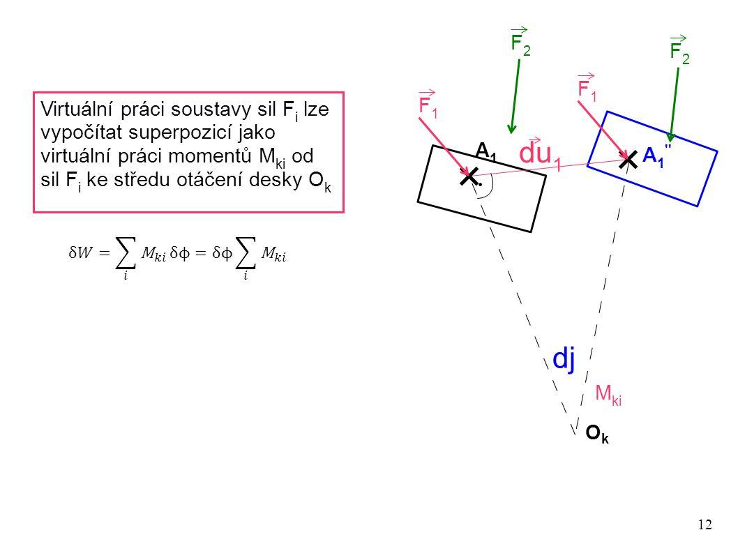 F2 F2. F1. Virtuální práci soustavy sil Fi lze vypočítat superpozicí jako virtuální práci momentů Mki od sil Fi ke středu otáčení desky Ok.