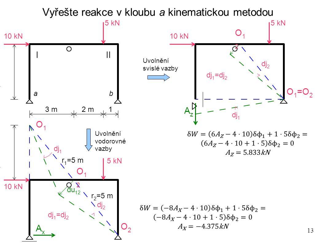 Vyřešte reakce v kloubu a kinematickou metodou
