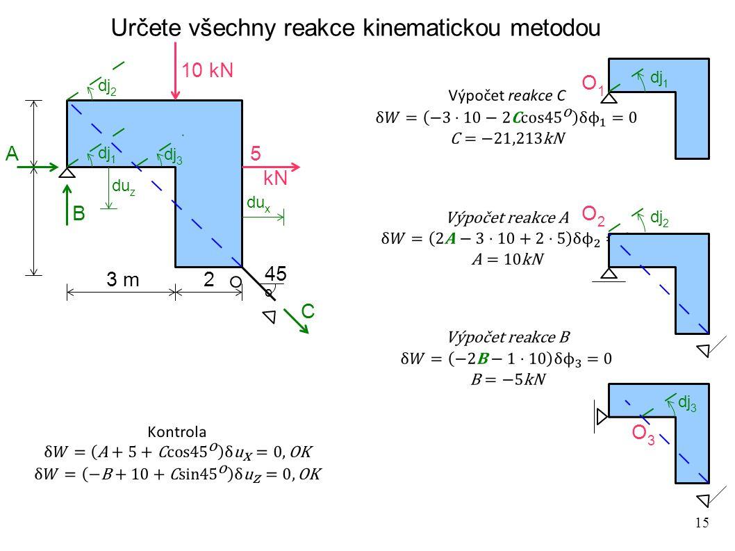 Určete všechny reakce kinematickou metodou