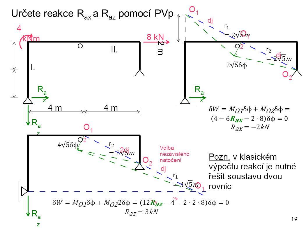 Určete reakce Rax a Raz pomocí PVp