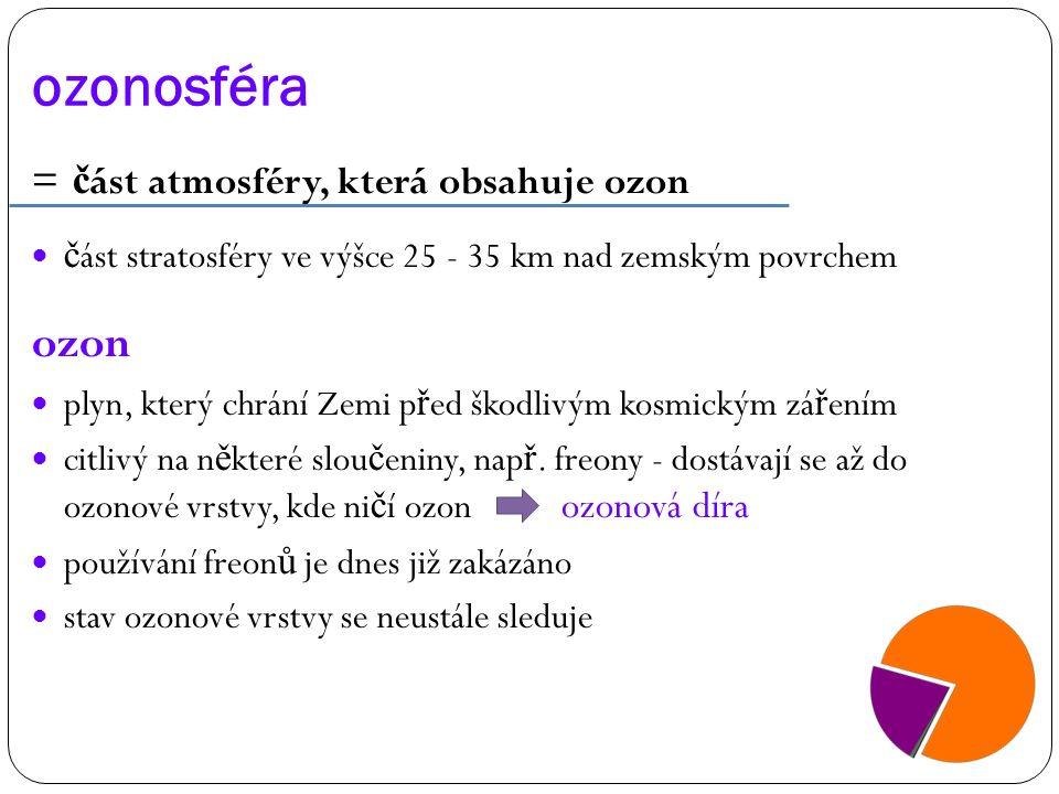 ozonosféra ozon = část atmosféry, která obsahuje ozon