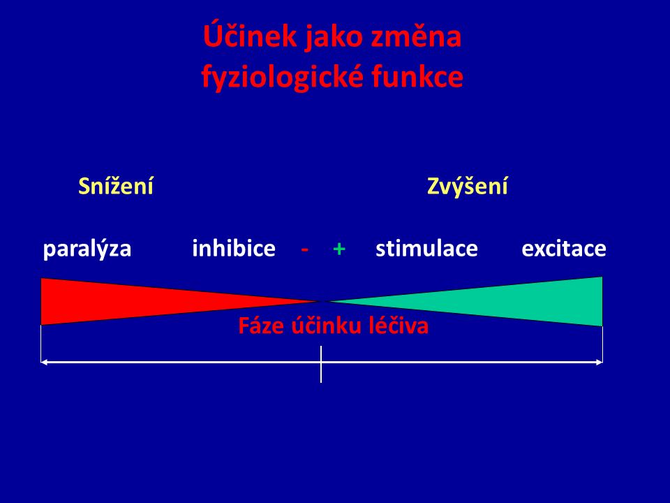 Účinek jako změna fyziologické funkce