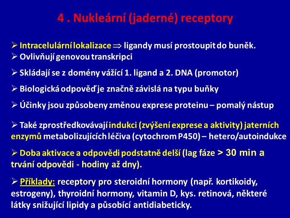 4 . Nukleární (jaderné) receptory