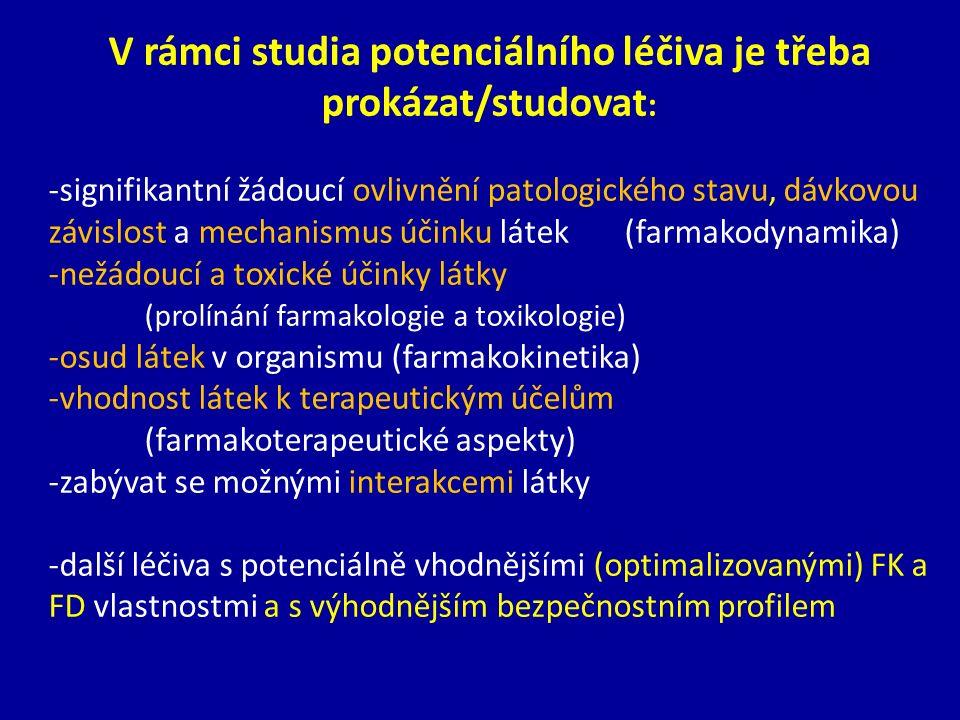 V rámci studia potenciálního léčiva je třeba prokázat/studovat: