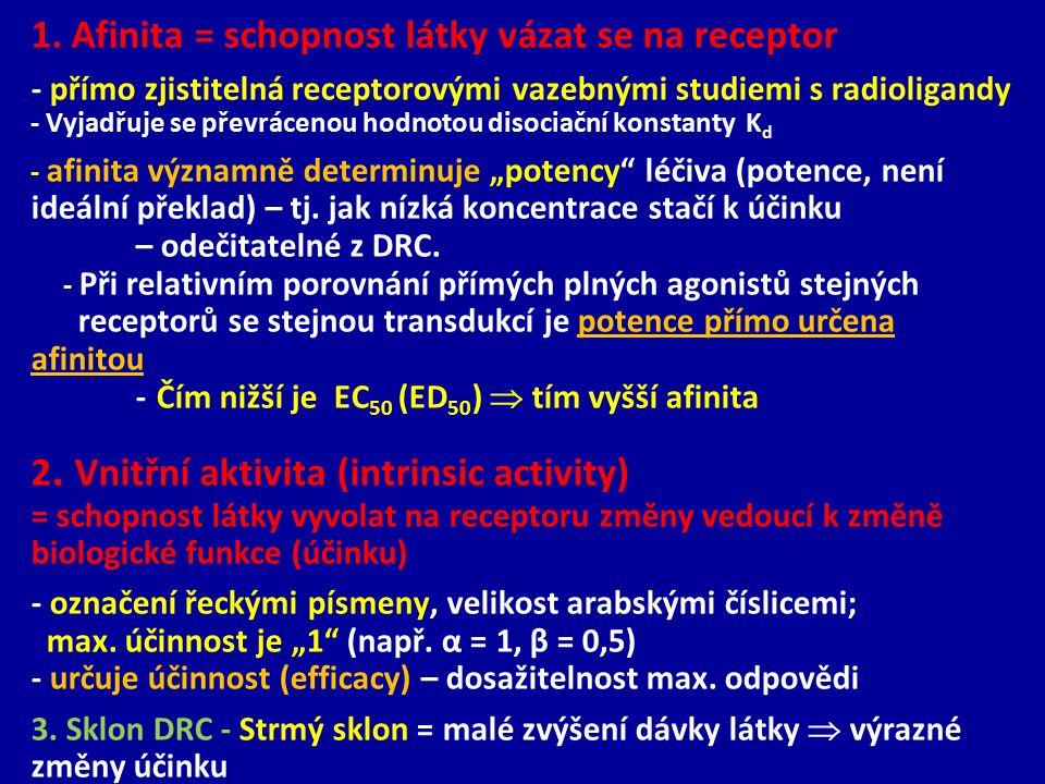 1. Afinita = schopnost látky vázat se na receptor