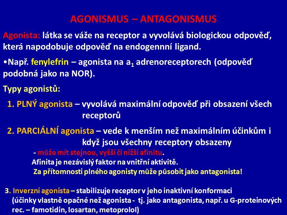 AGONISMUS – ANTAGONISMUS