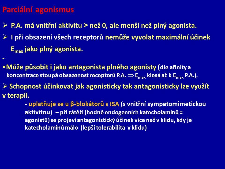 Parciální agonismus P.A. má vnitřní aktivitu > než 0, ale menší než plný agonista. I při obsazení všech receptorů nemůže vyvolat maximální účinek.