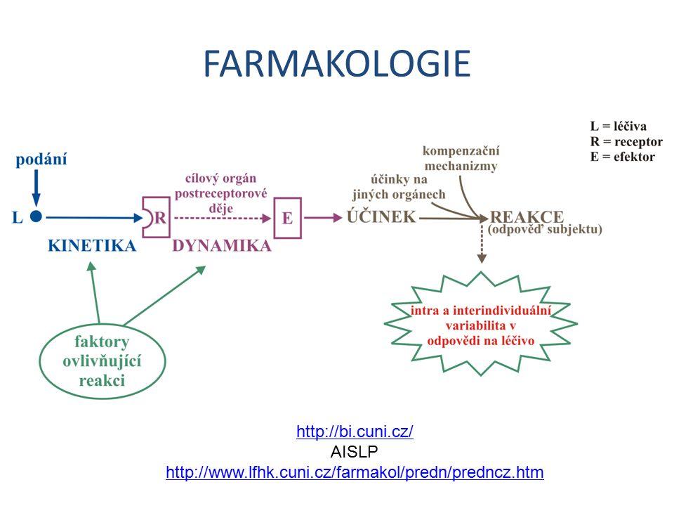FARMAKOLOGIE http://bi.cuni.cz/ AISLP