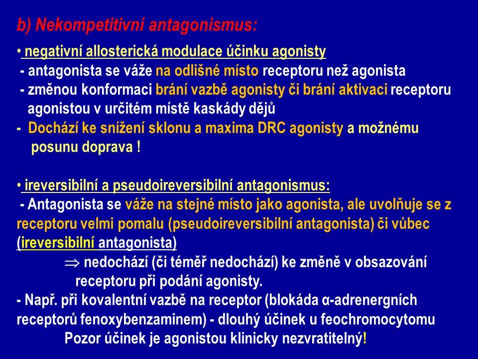 b) Nekompetitivní antagonismus: