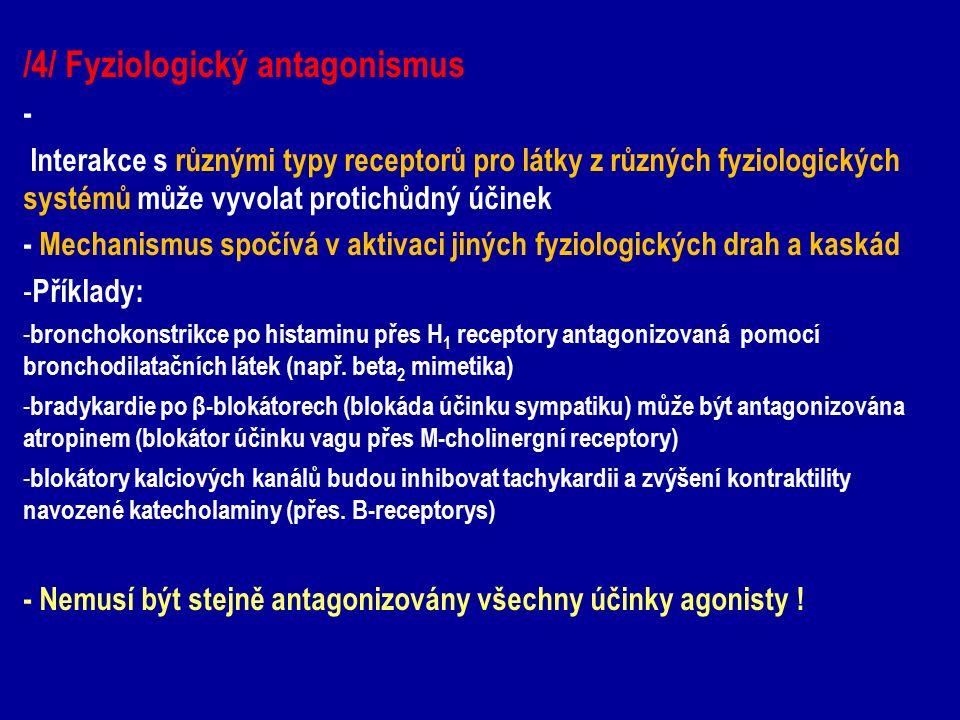 /4/ Fyziologický antagonismus