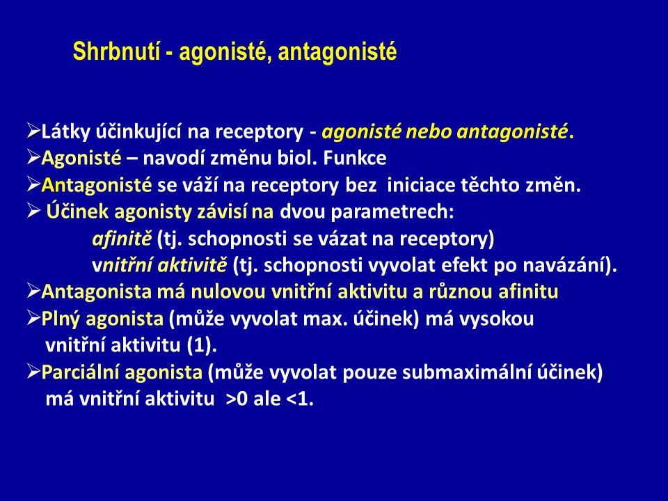Shrbnutí - agonisté, antagonisté