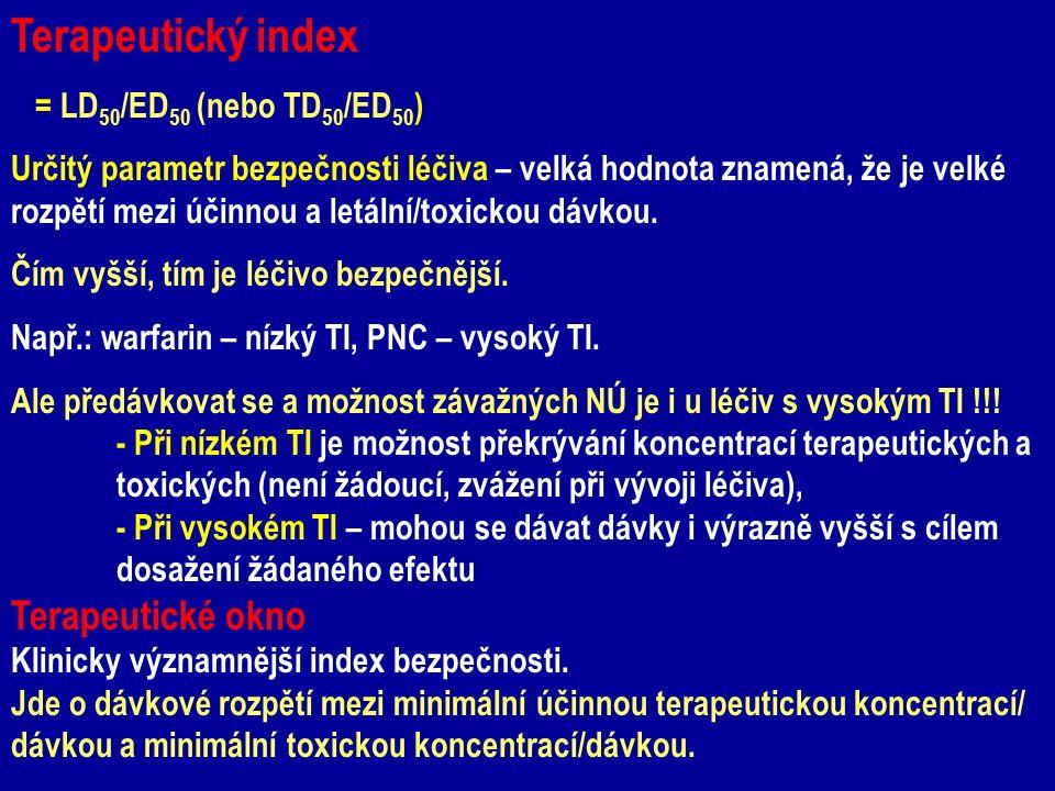 Terapeutický index Terapeutické okno = LD50/ED50 (nebo TD50/ED50)