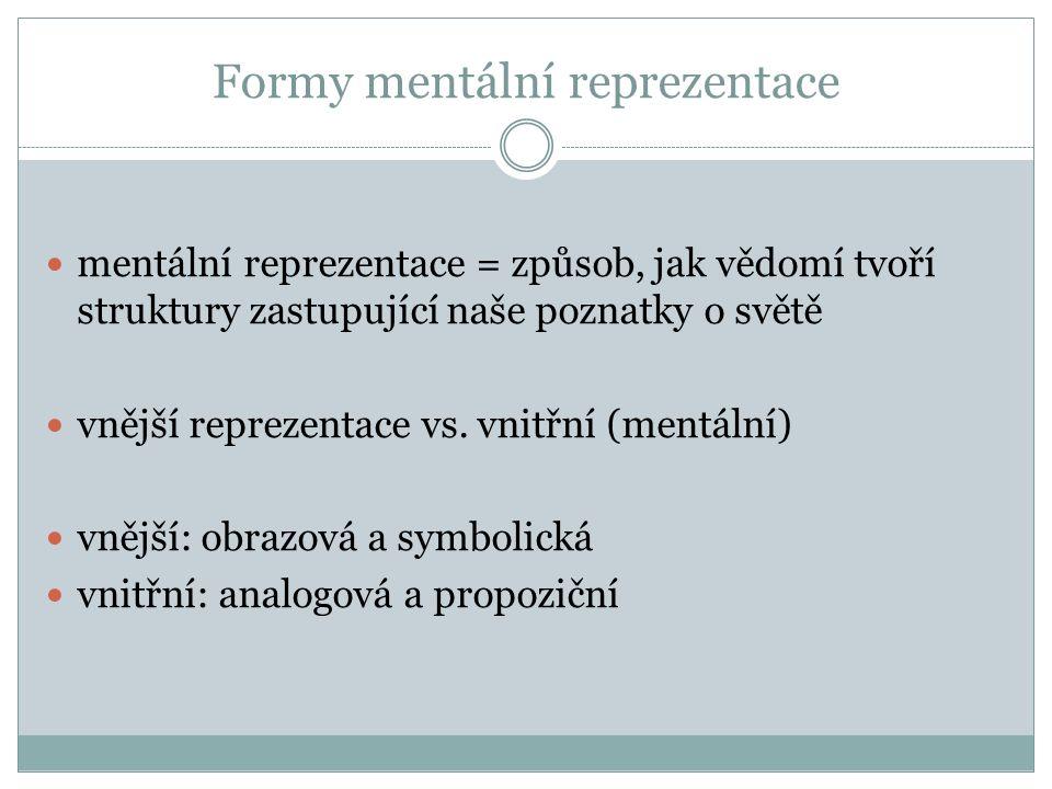 Formy mentální reprezentace