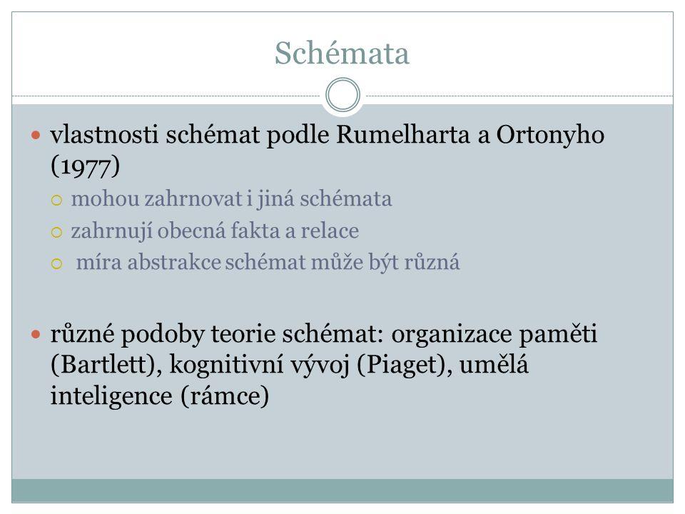 Schémata vlastnosti schémat podle Rumelharta a Ortonyho (1977)