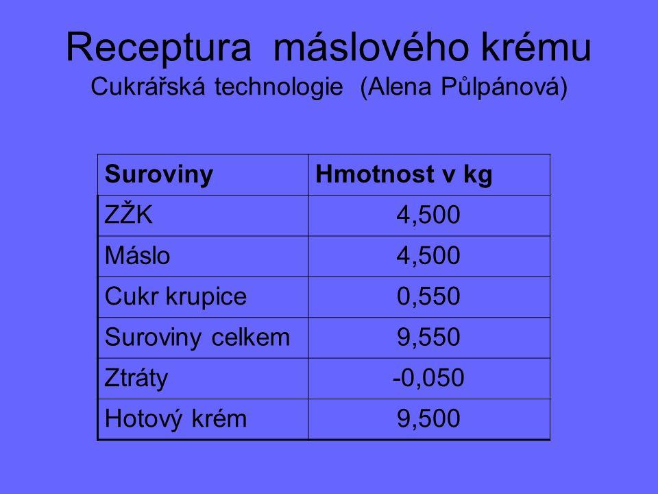 Receptura máslového krému Cukrářská technologie (Alena Půlpánová)