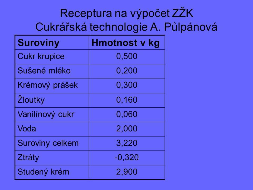 Receptura na výpočet ZŽK Cukrářská technologie A. Půlpánová