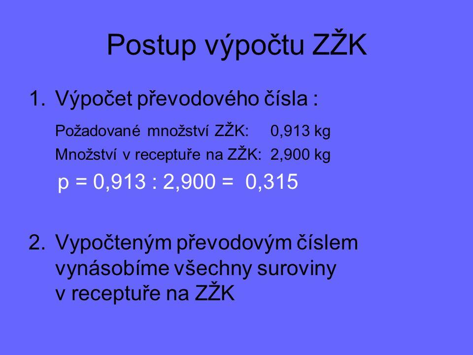Postup výpočtu ZŽK Výpočet převodového čísla :
