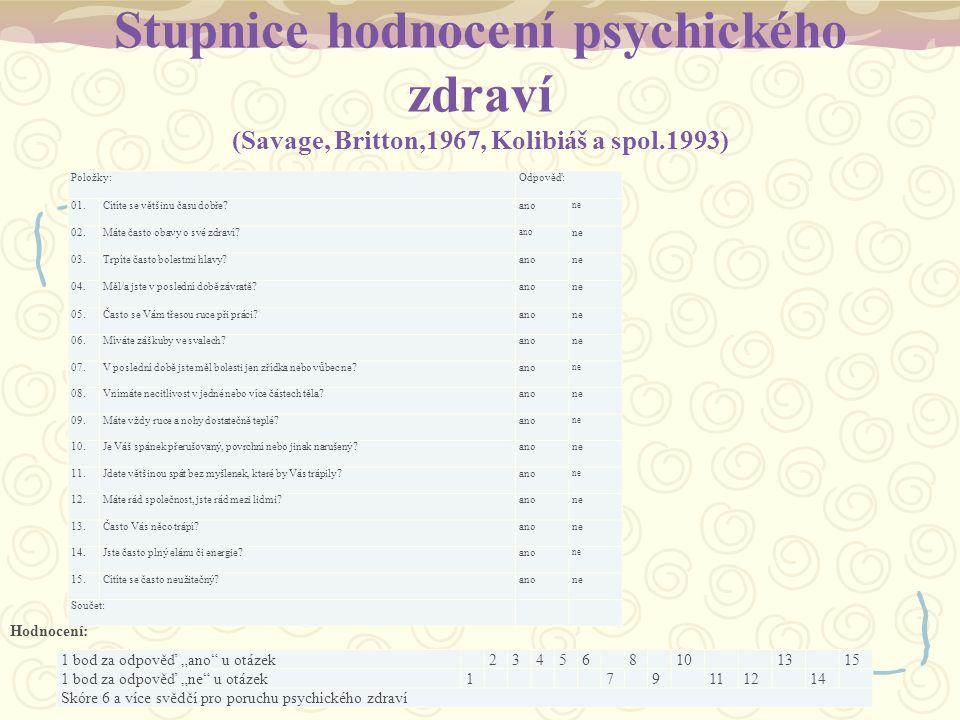 Stupnice hodnocení psychického zdraví (Savage, Britton,1967, Kolibiáš a spol.1993)