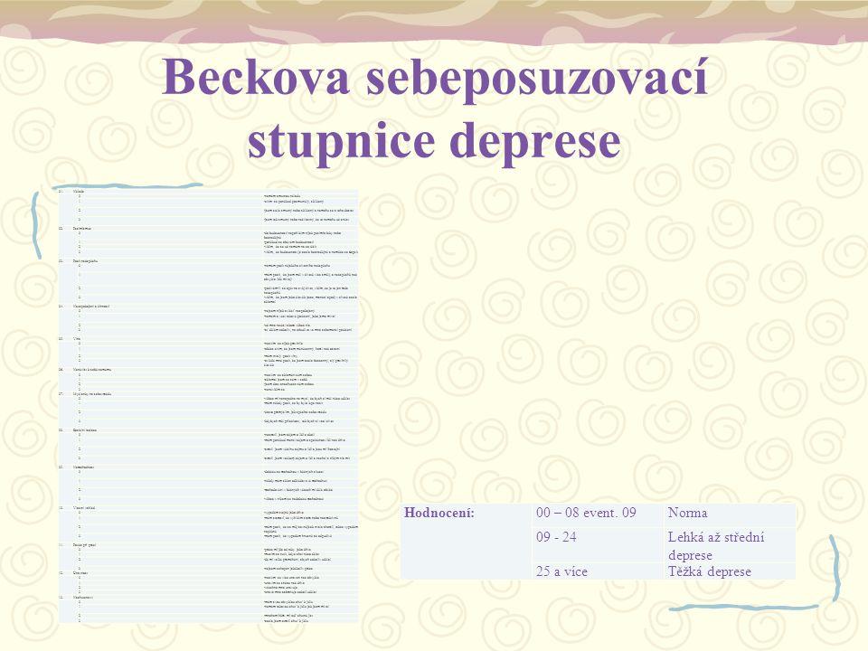 Beckova sebeposuzovací stupnice deprese