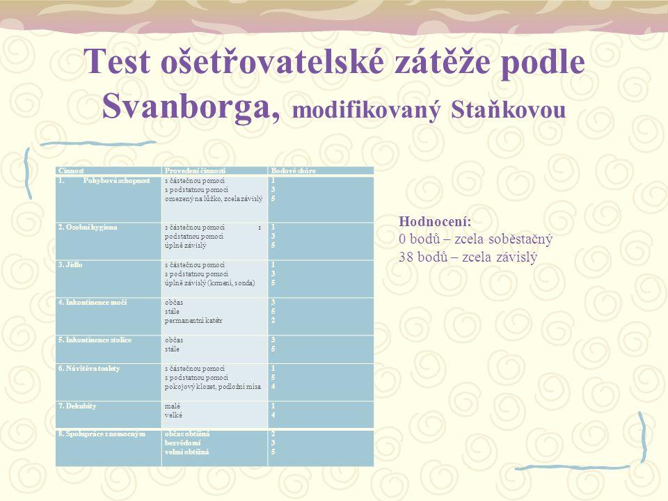 Test ošetřovatelské zátěže podle Svanborga, modifikovaný Staňkovou