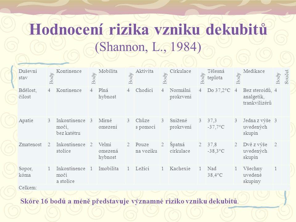 Hodnocení rizika vzniku dekubitů (Shannon, L., 1984)