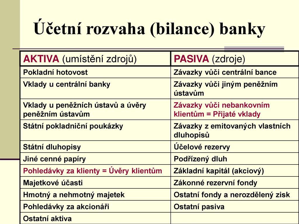 Půjčky na směnku soukromý investor